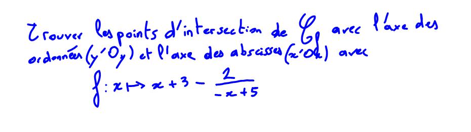 1ère S Intersection d'une courbe avec les axes d'un repère orthonormé