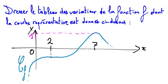 Comment faire un tableau de variation