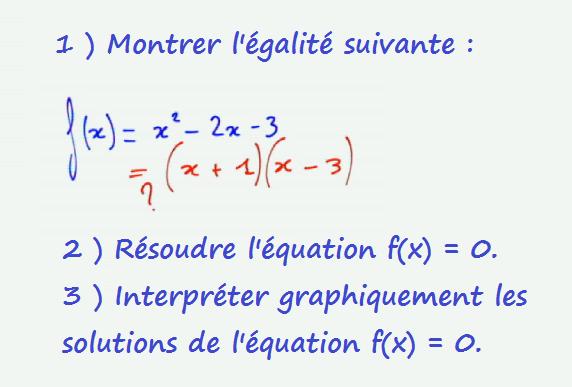 interprétation graphique trinôme