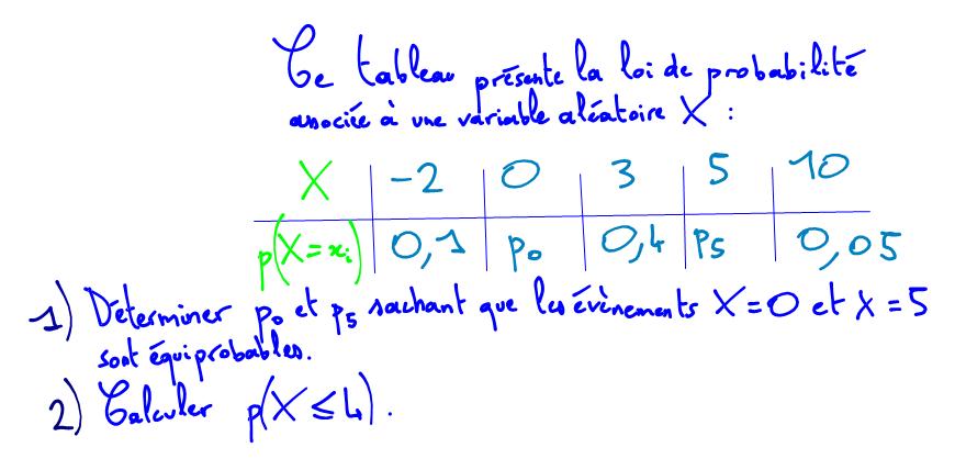 loi de probabilité et variable aléatoire X
