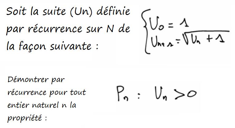 Terminale S Conjecture sur le sens de variation d'une ...