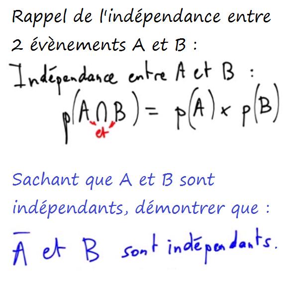 indépendance entre 2 évènements en probabilité