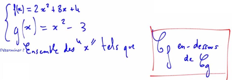 position relative de deux courbes de fonctions polynomiales