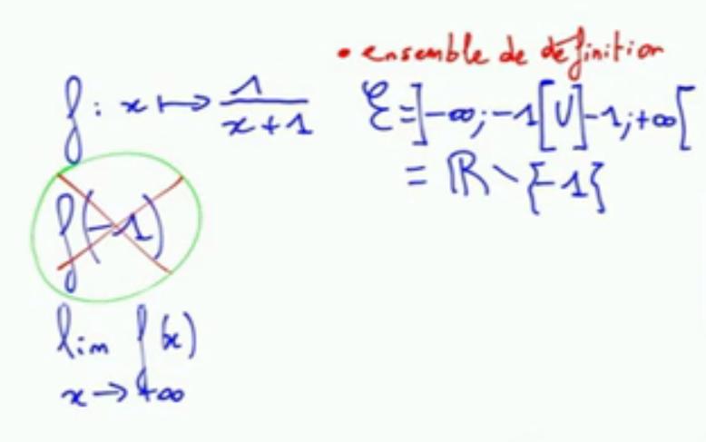 Limites en l'infini d'une fonction inverse