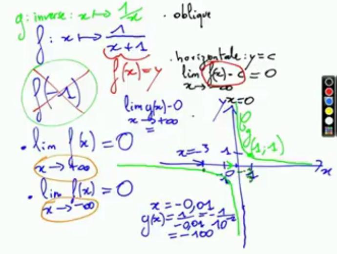 Asymptote verticale ou horizontale