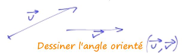 angle orienté