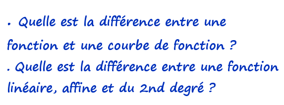040915_2nde_bien_distinguer_courbe_et_fonction__rappels_fonctions_2nd_degre_affines_lineaires